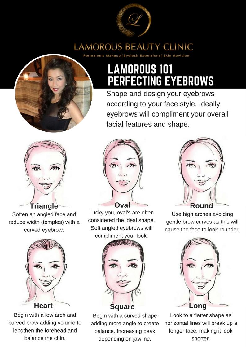 Lamorous 101- Face Shape Image